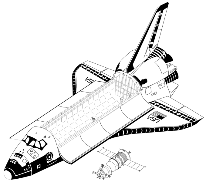 shuttle compared to soyuz